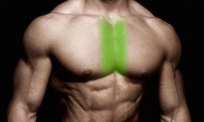build inner chest