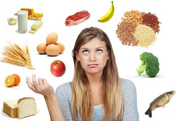 best fat loss diet