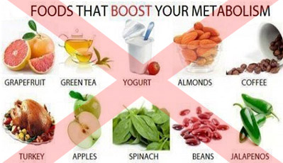 Good foods for fat loss