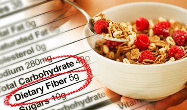 how much fiber intake