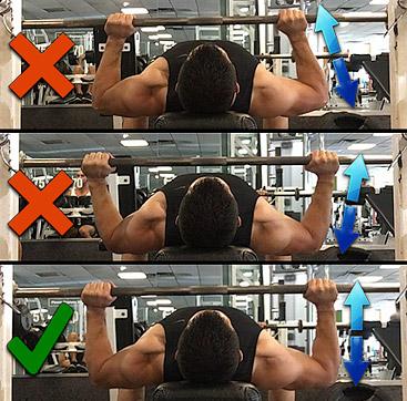 bench press grip width